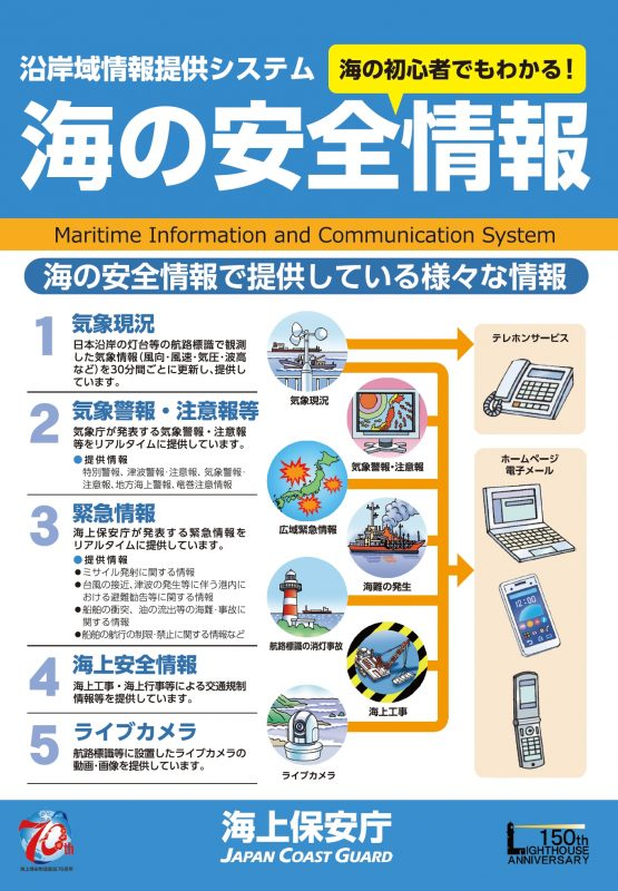 沿岸域情報システム・海の安全情報
